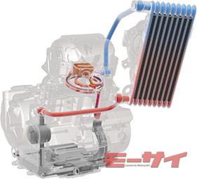 ジクサー250 エンジン 油冷