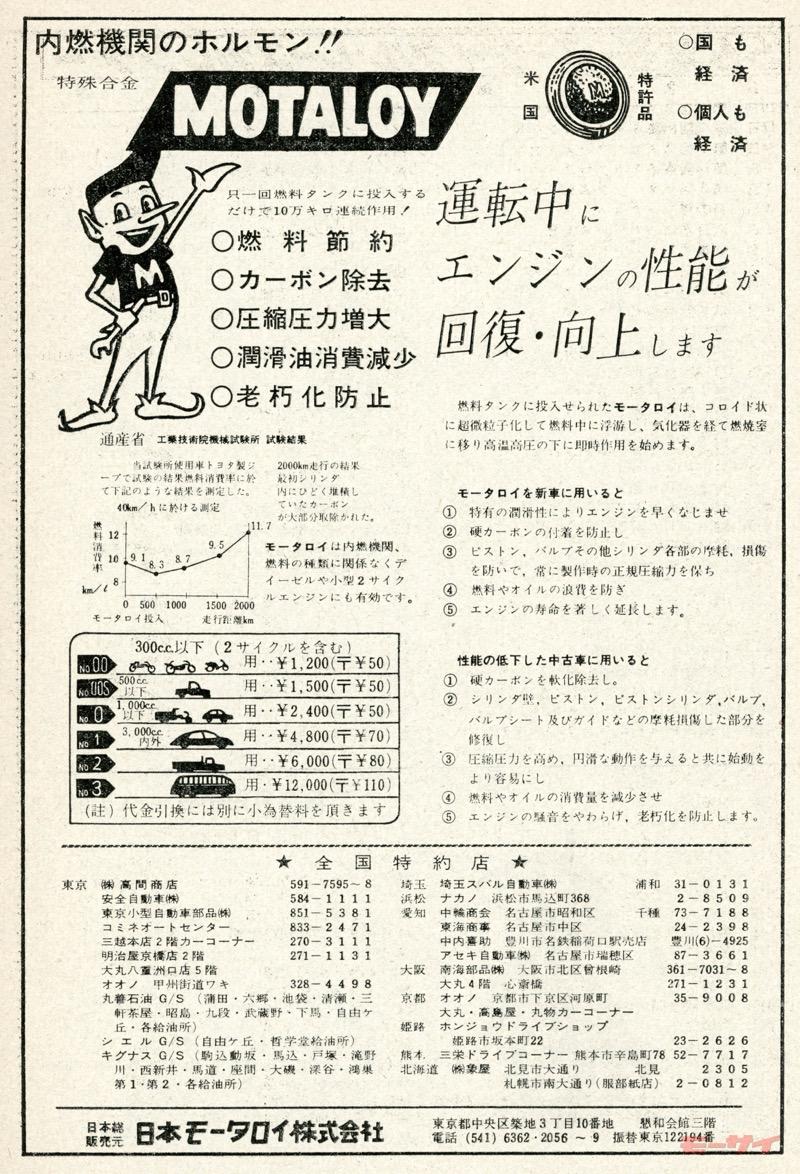 「内燃機関のホルモン!!」というキャッチが目を引く広告ページ。類似品もあるが、アメリカ製が本物だ。
