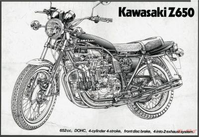 Z650 ザッパー