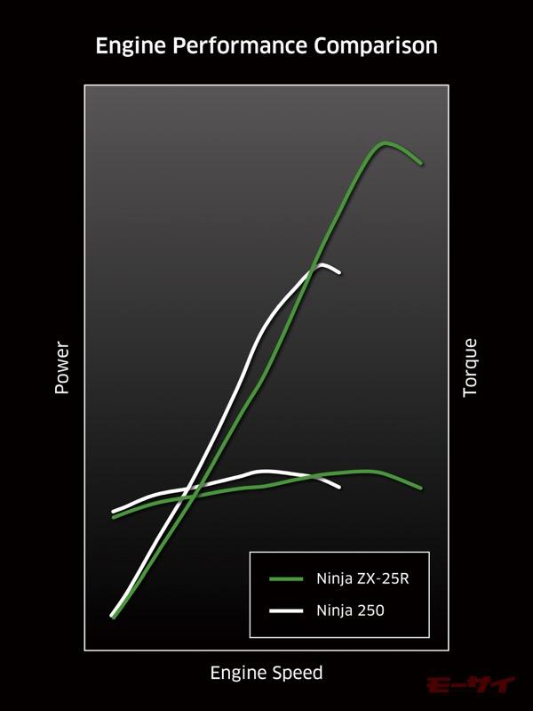 Ninja ZX-25R